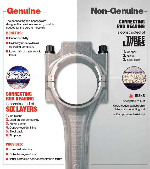 Genuine Parts Bearing