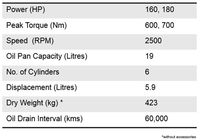 ISB59-BSIV-EGR-Engine-Specifications-Chart.png