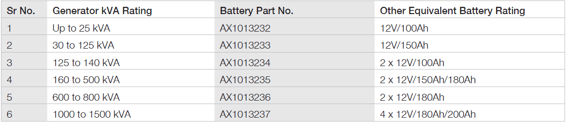 Ratings for Pulse Ultra Plus Battery.png
