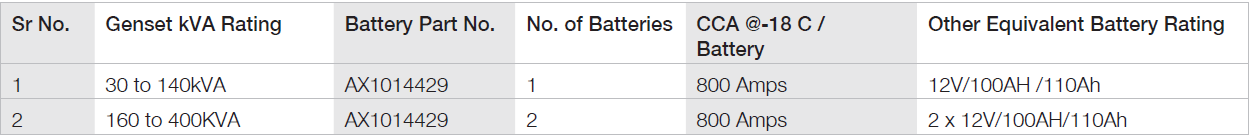 Ratings for Pulse Value Plus Battery.png
