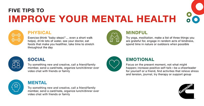 World Mental Health Day - Tips for a healthier you