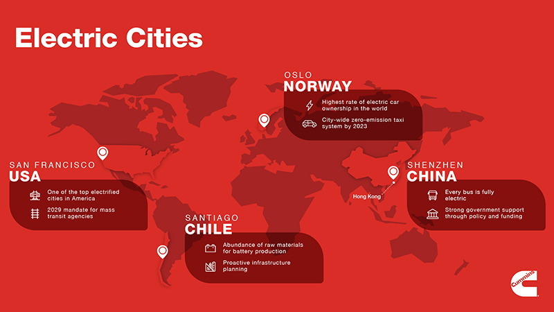 Cummins - Electric Cities - Infographic