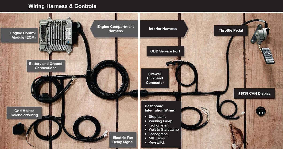 R2.8 Wiring Harness Controls