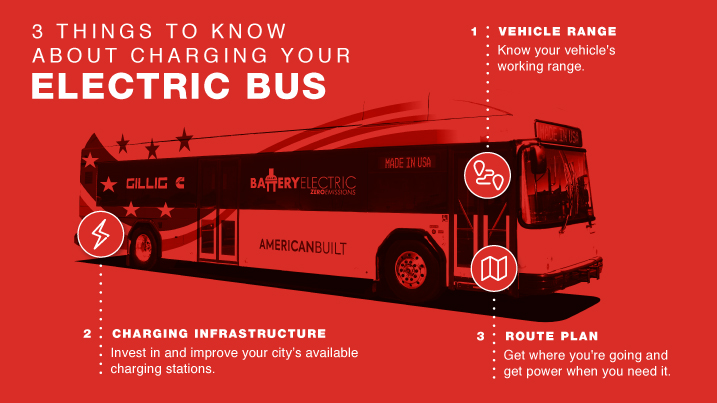 Three things to know about charging your electric bus.