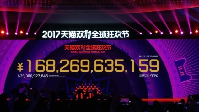 alibaba's double-11 results board